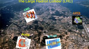 heavy ion collider physics research