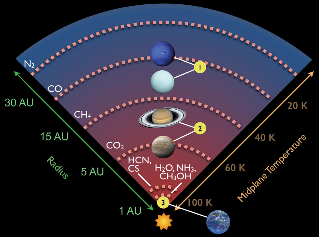 Astrochemical origins of water on Earth