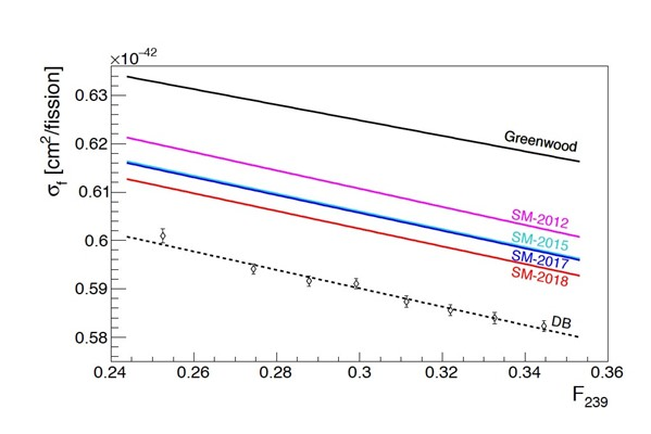 Using total absorption gamma-ray spectroscopy to study nuclear beta decay
