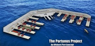 offshore ports